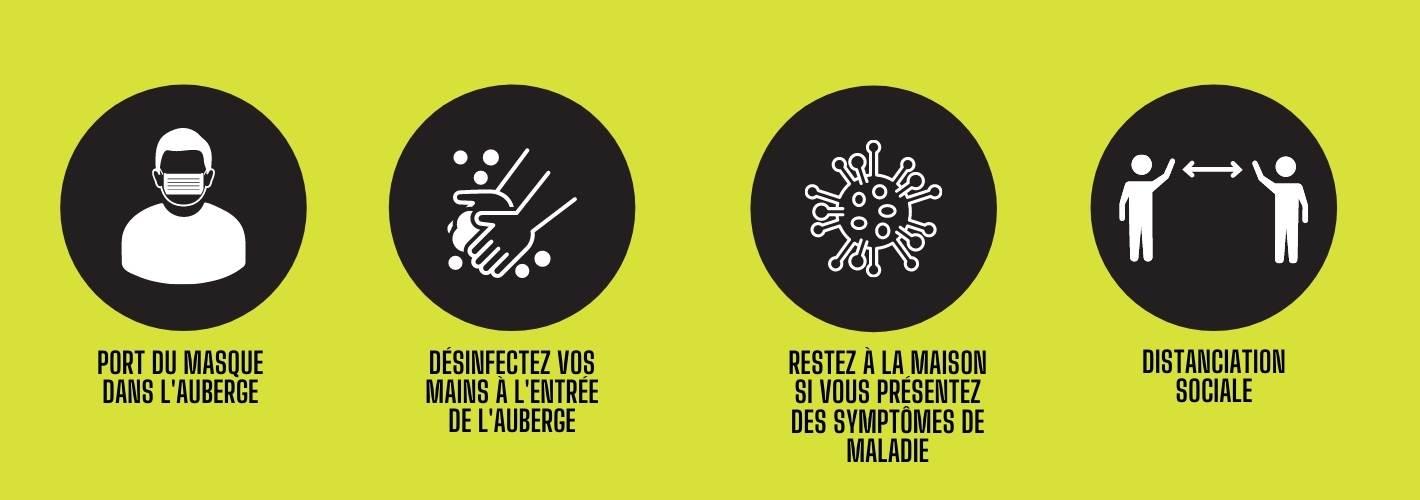 Mesures COVID-19 Pourvoirie du Lac Croche St-Côme 2021